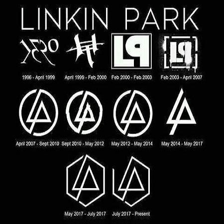 Linkin Park - Discography (2000-2017) (Lossless) ( Alternative